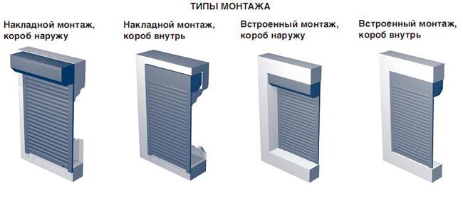 Как установить роллеты самому - Stroy-lesa11.ru